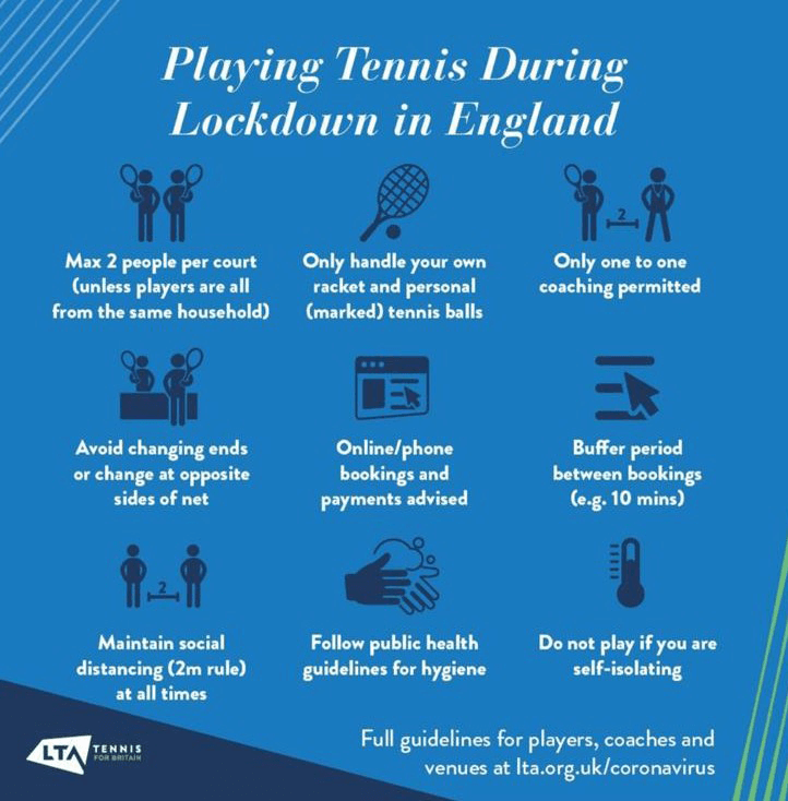 Advice for tennis when social distancing.